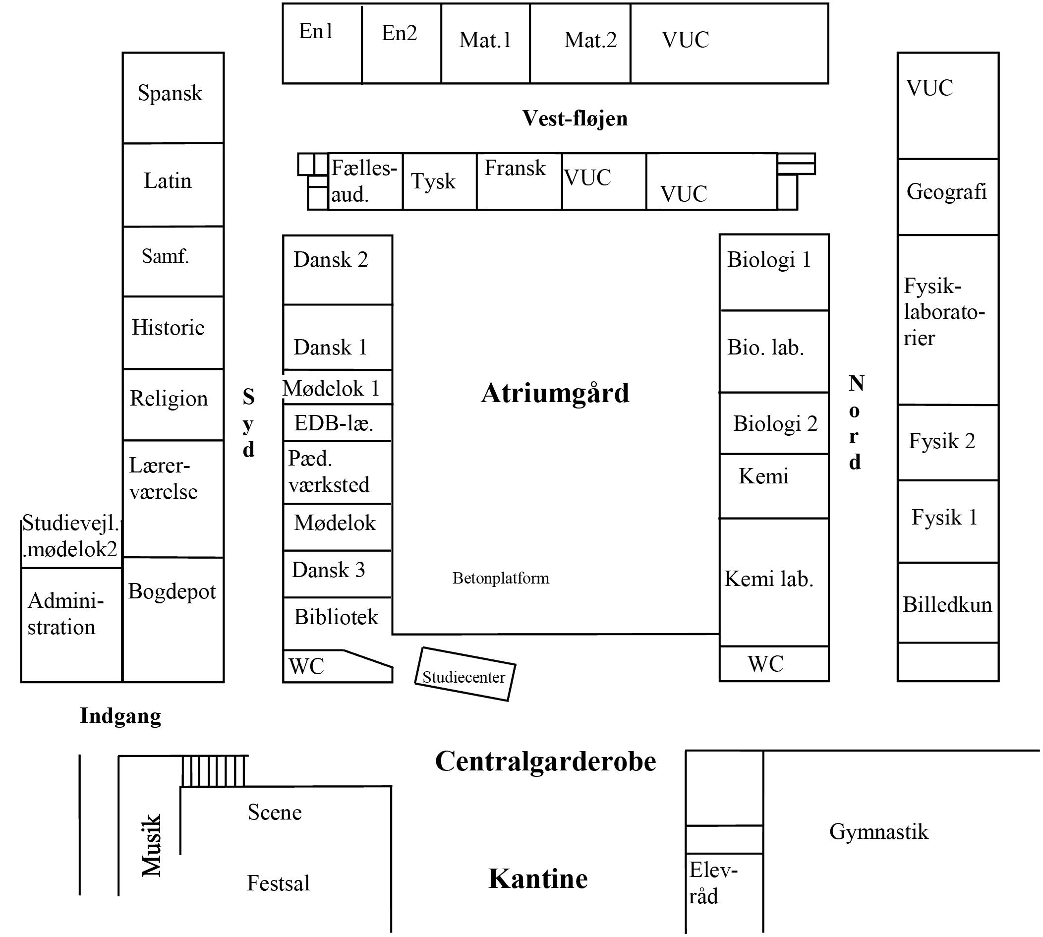 81f5493c0cd8 Plan over skolen – Frederikssund Gymnasium